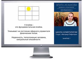 Обучение нумерологии. Квадрат Пифагора.