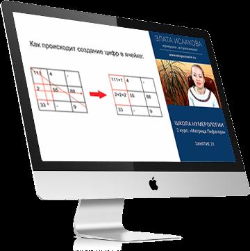 Квадрат Пифагора обучение онлайн
