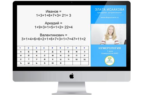 Школа нумерологии
